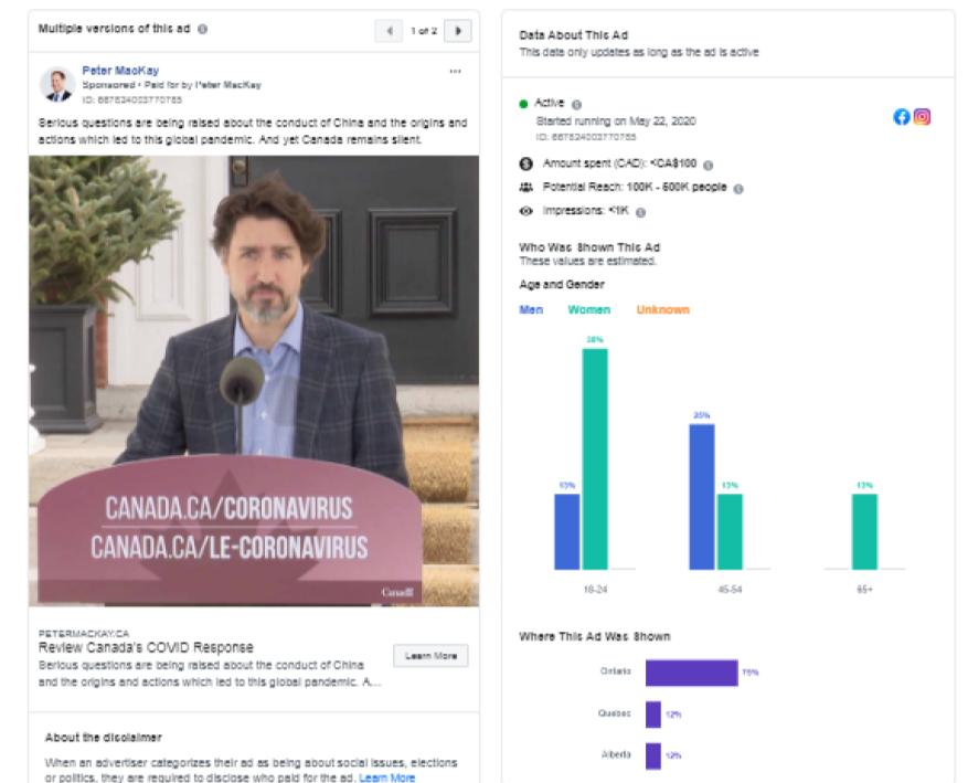 Figure 6:  Peter MacKay Facebook advertisement and engagement statistics